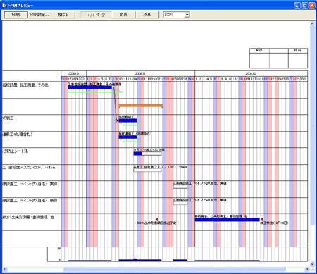 すべての講義 年間スケジュール表 : 工程管理ソフト - Project Canvas ...